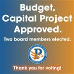 Budget, capital project approved. Two board members elected. Thank you for voting.